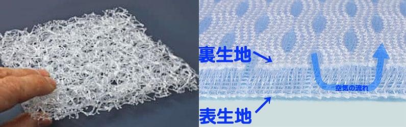 立体網目構造の芯